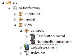 Начальная структура пакетов приложения